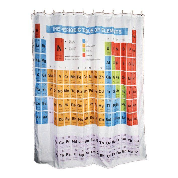 Douchegordijn periodiek systeem