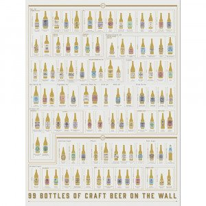 Kras-poster: 99 bieren